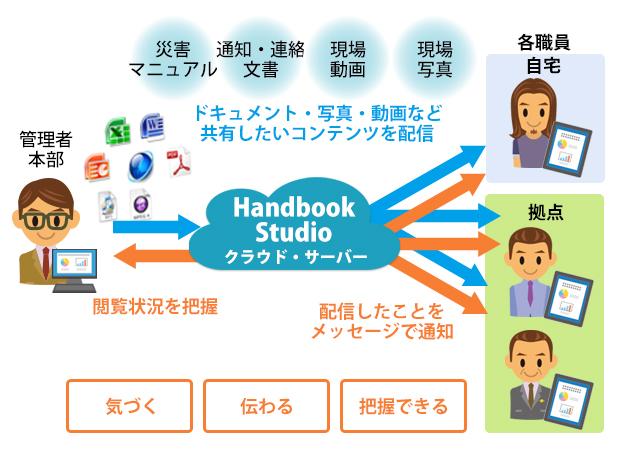 handbook_01